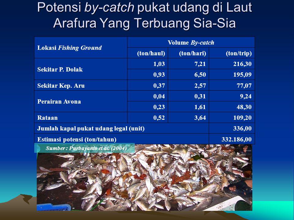 Potensi by-catch pukat udang di Laut Arafura Yang Terbuang Sia-Sia