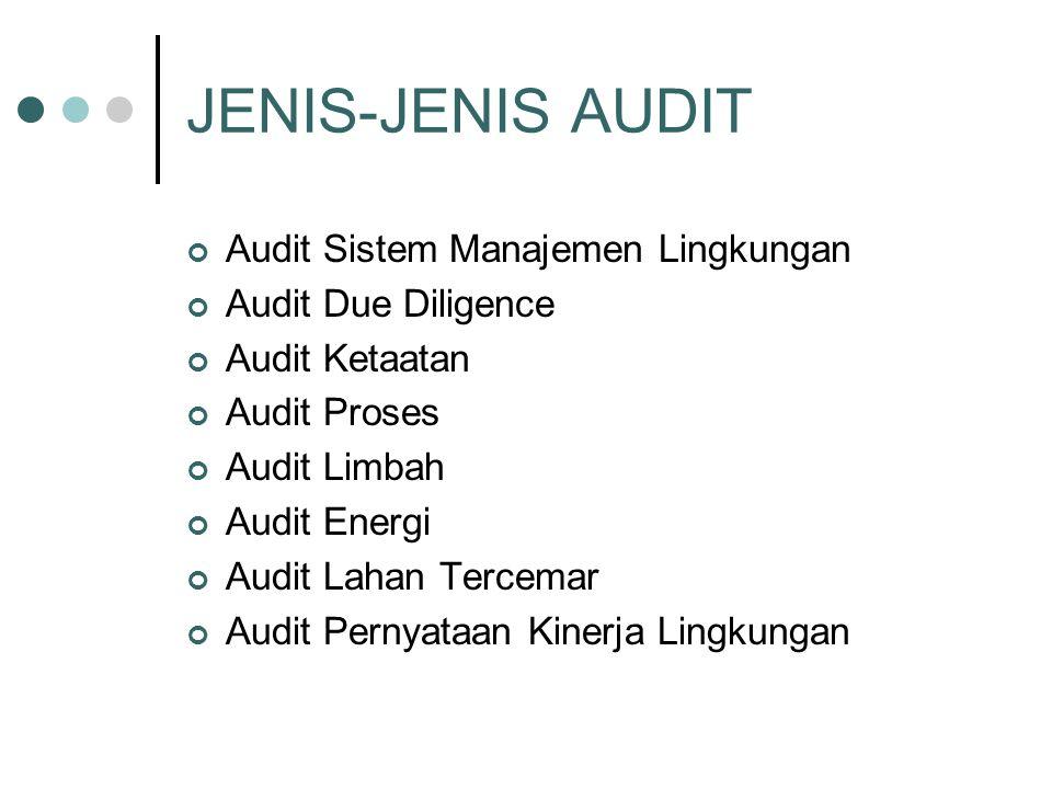 JENIS-JENIS AUDIT Audit Sistem Manajemen Lingkungan