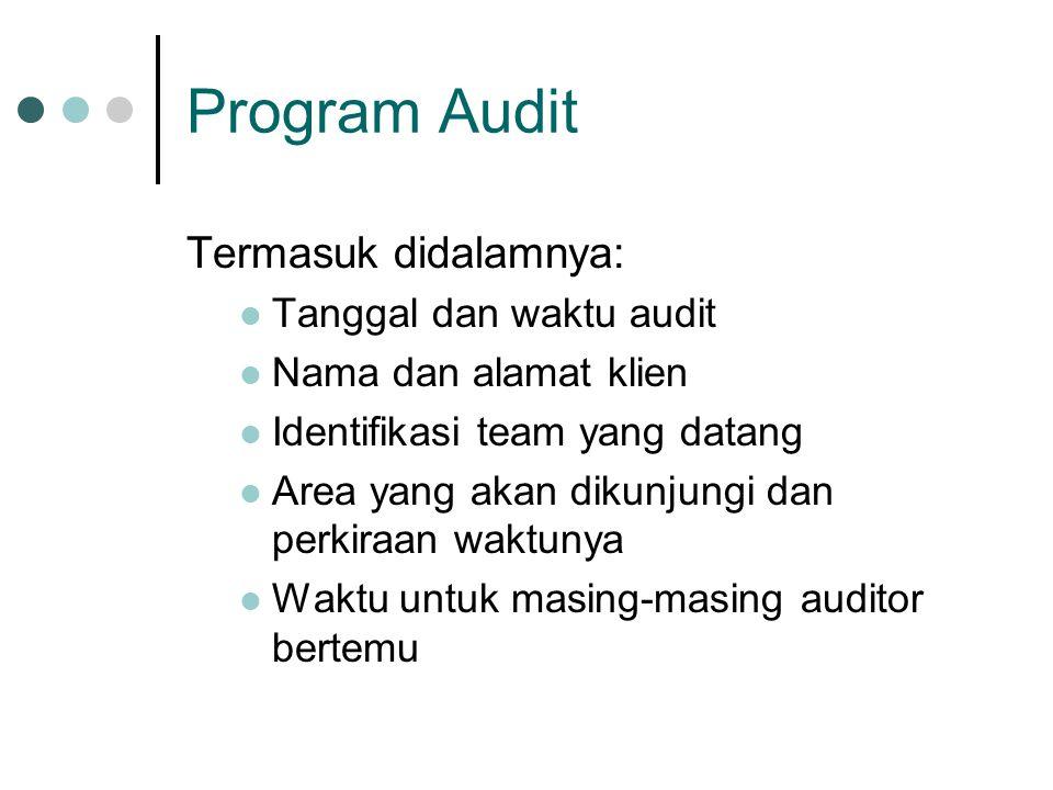 Program Audit Termasuk didalamnya: Tanggal dan waktu audit