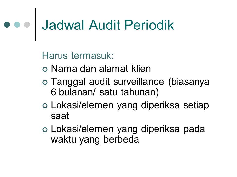 Jadwal Audit Periodik Harus termasuk: Nama dan alamat klien