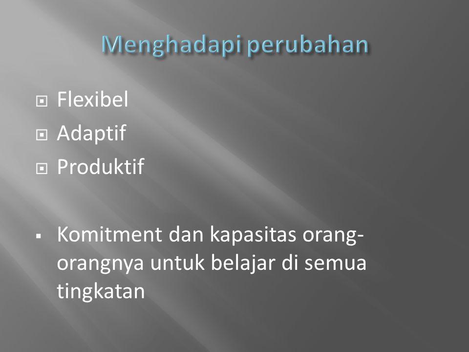 Menghadapi perubahan Flexibel Adaptif Produktif