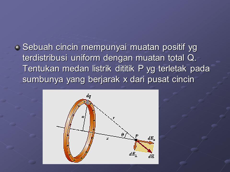 Sebuah cincin mempunyai muatan positif yg terdistribusi uniform dengan muatan total Q.