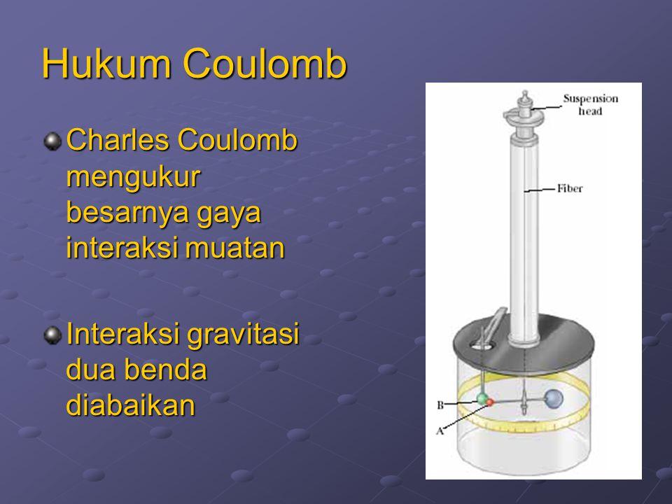 Hukum Coulomb Charles Coulomb mengukur besarnya gaya interaksi muatan