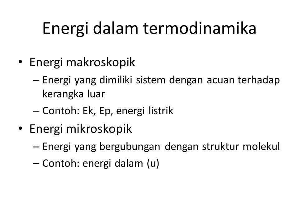 Energi dalam termodinamika