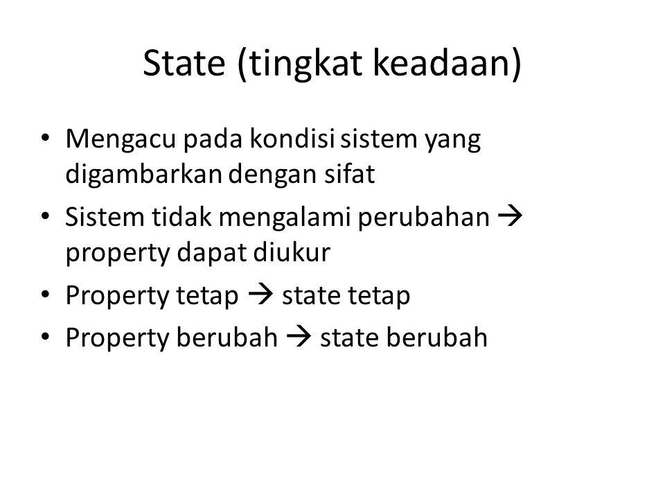 State (tingkat keadaan)