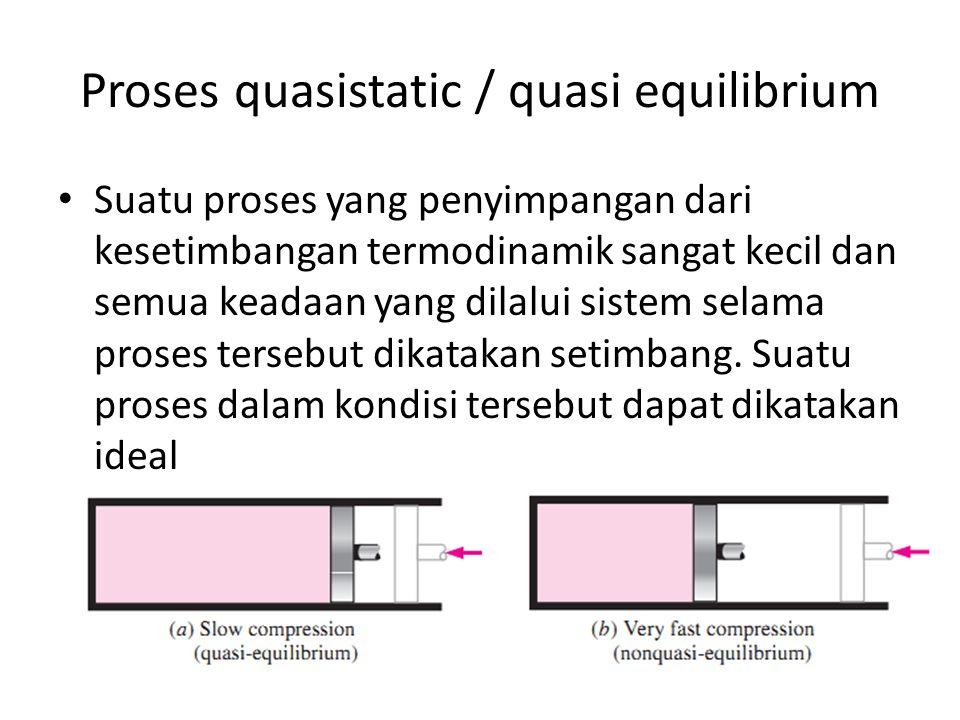 Proses quasistatic / quasi equilibrium