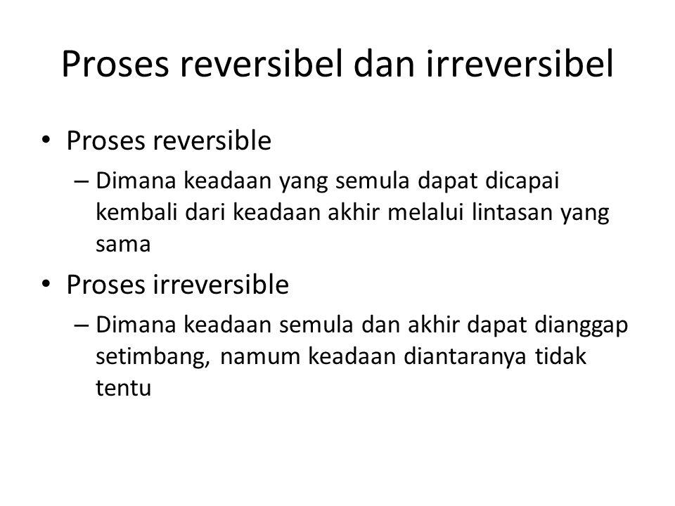 Proses reversibel dan irreversibel
