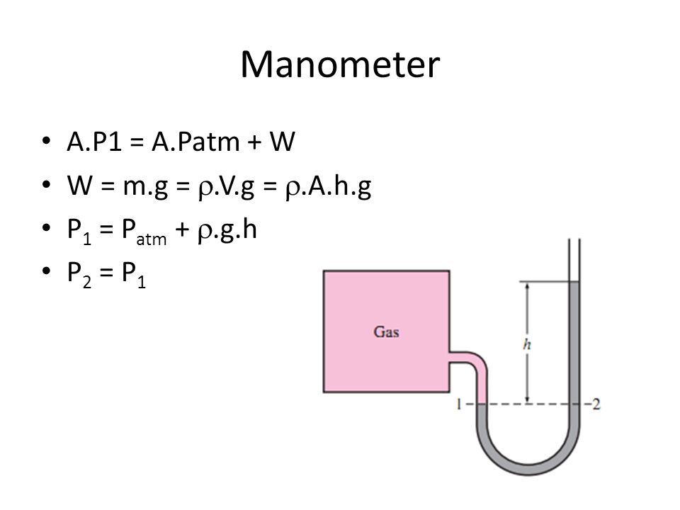 Manometer A.P1 = A.Patm + W W = m.g = .V.g = .A.h.g