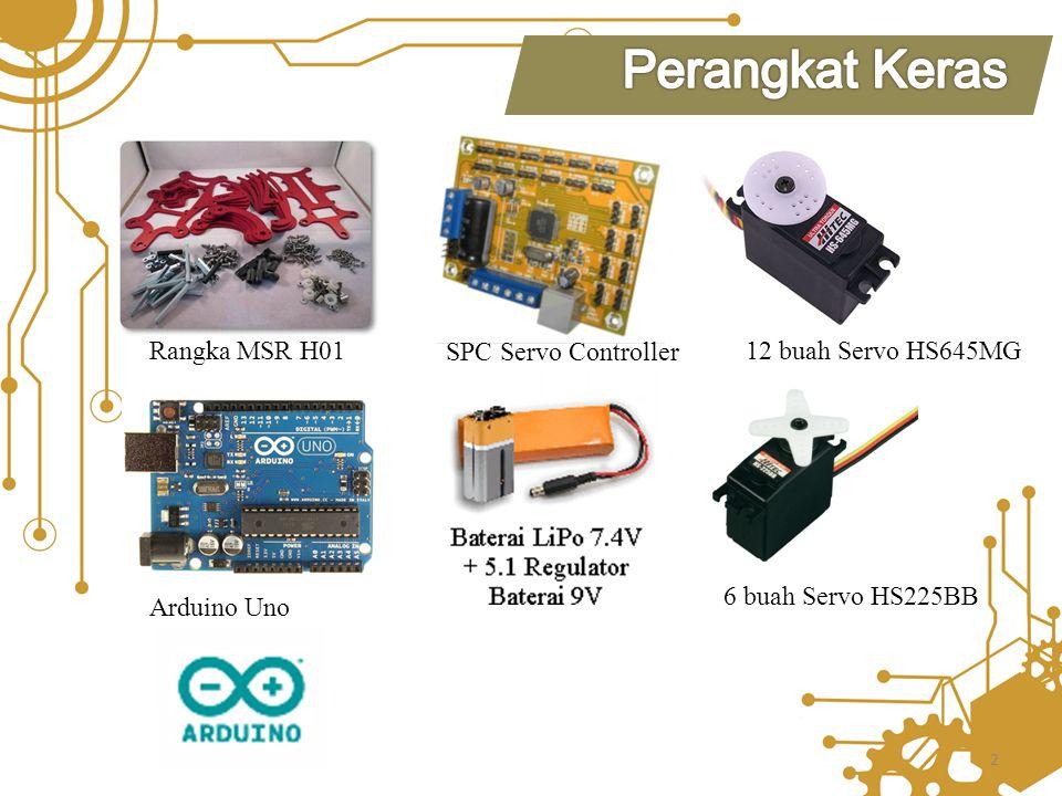 Perangkat Keras Rangka MSR H01 SPC Servo Controller