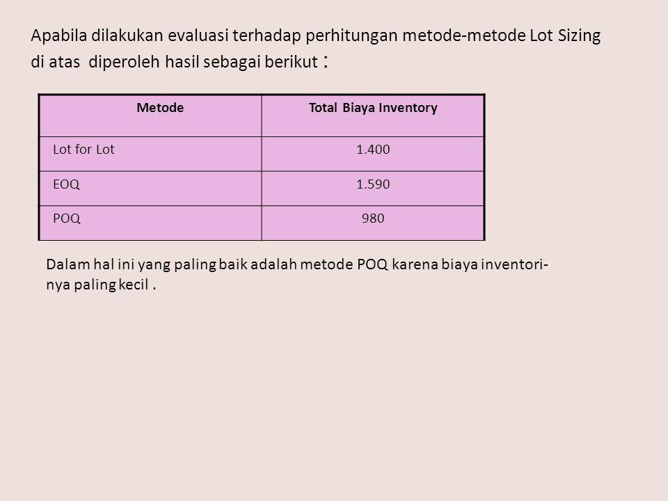 Apabila dilakukan evaluasi terhadap perhitungan metode-metode Lot Sizing di atas diperoleh hasil sebagai berikut :