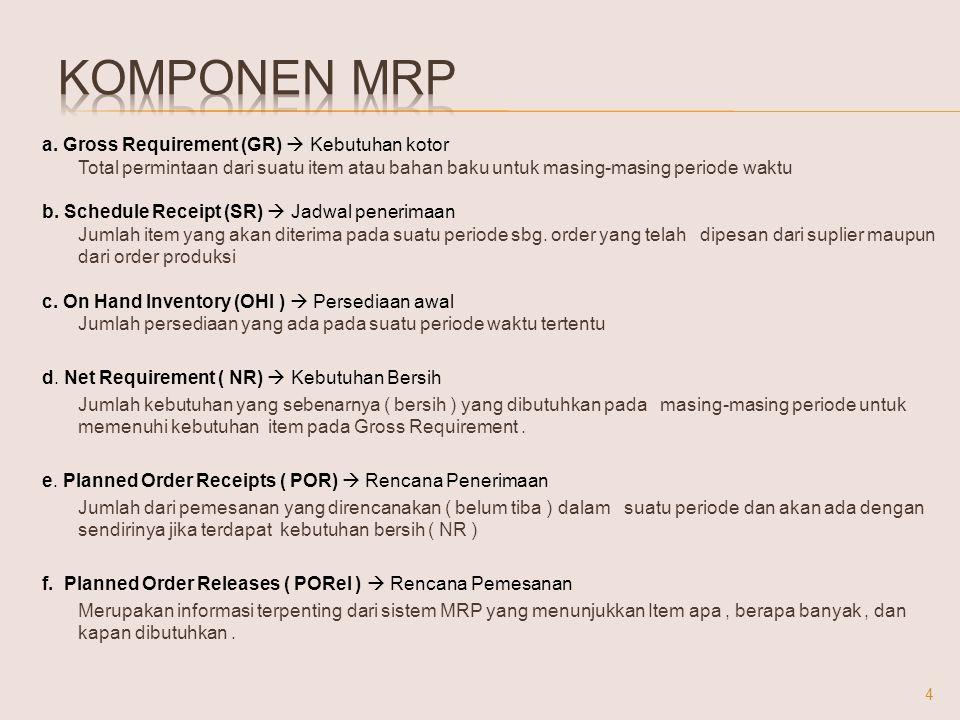 Komponen mrp a. Gross Requirement (GR)  Kebutuhan kotor