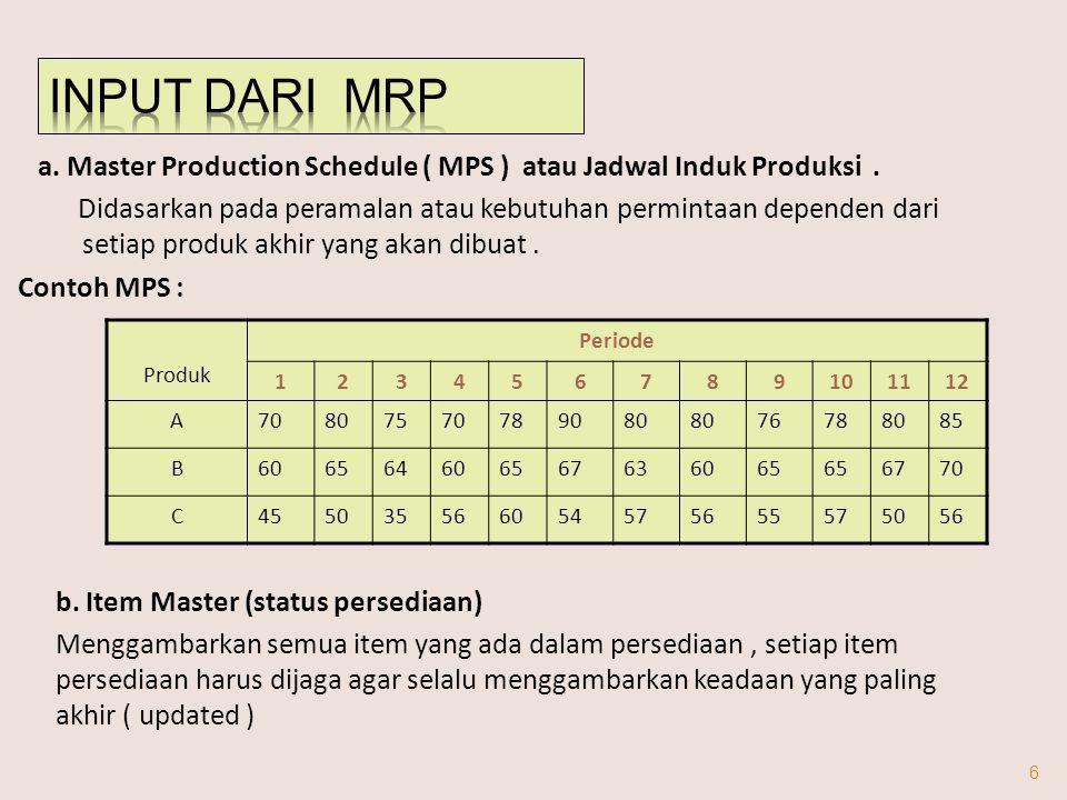 INPUT dari MRP a. Master Production Schedule ( MPS ) atau Jadwal Induk Produksi .