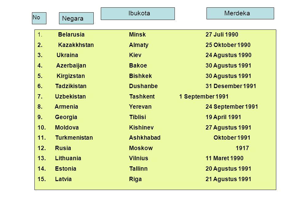 Negara Ibukota Merdeka No Belarusia Minsk 27 Juli 1990