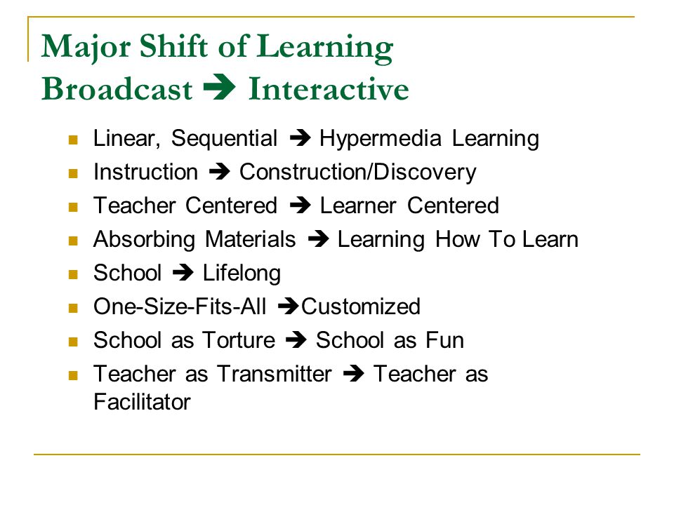 Major Shift of Learning Broadcast  Interactive