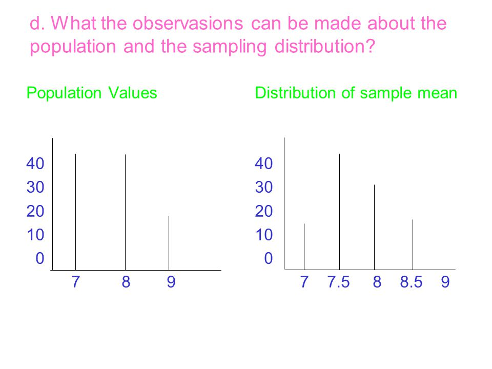 d. What the observasions can be made about the population and the sampling distribution