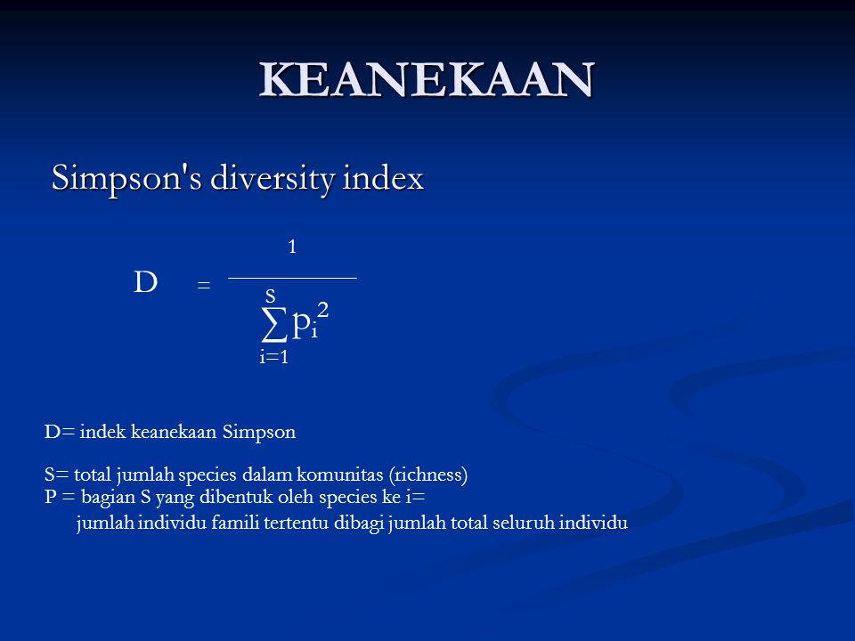 KEANEKAAN Simpson s diversity index pi2 ∑ D 1 = S i=1