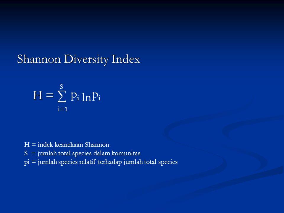 Shannon Diversity Index H = ∑ pi pi ln