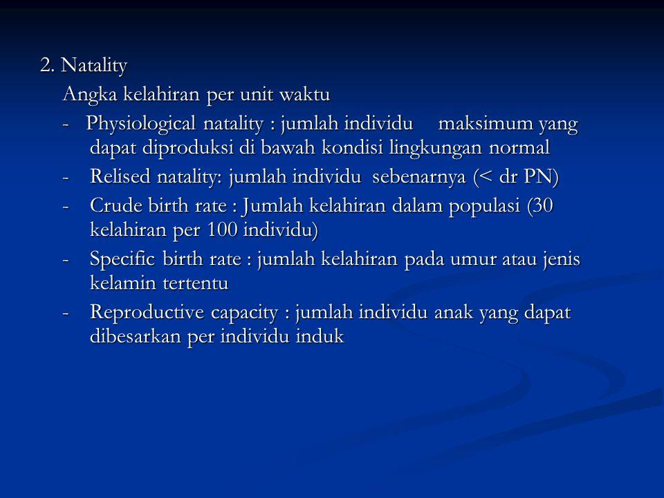 2. Natality Angka kelahiran per unit waktu.