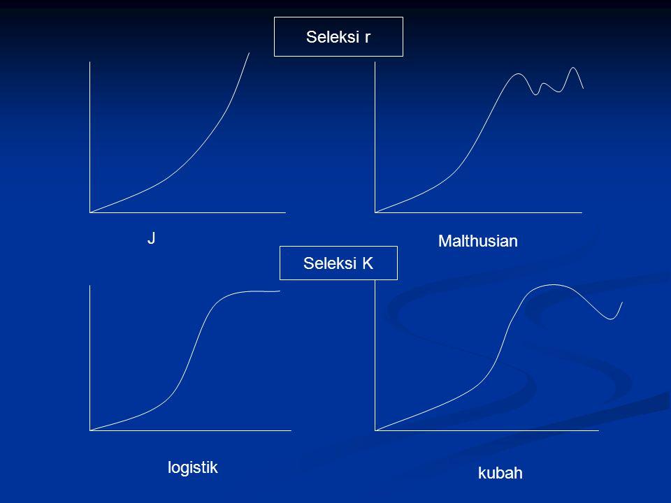 Seleksi r J Malthusian Seleksi K logistik kubah