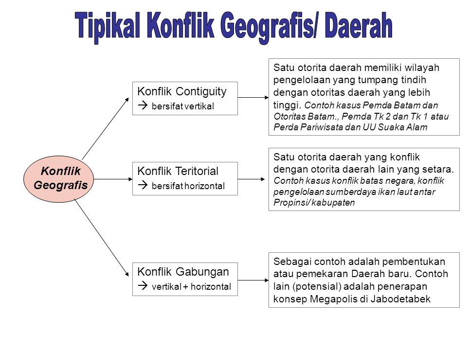 Tipikal Konflik Geografis/ Daerah