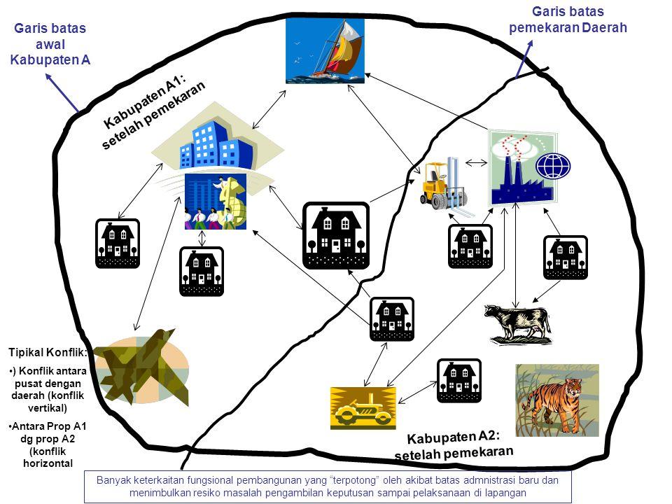 Garis batas pemekaran Daerah Garis batas awal Kabupaten A