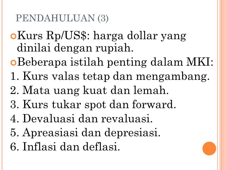Kurs Rp/US$: harga dollar yang dinilai dengan rupiah.