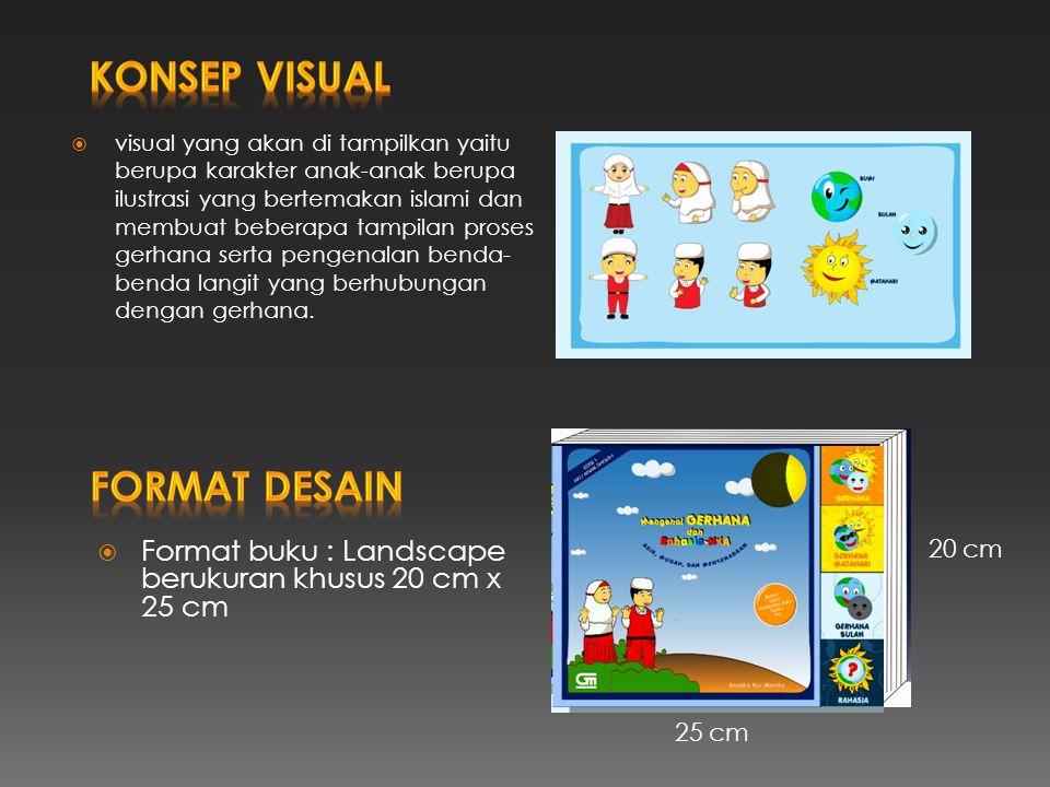 Konsep Visual Format Desain