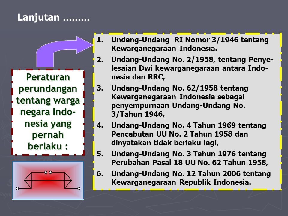 Lanjutan ......... Undang-Undang RI Nomor 3/1946 tentang Kewarganegaraan Indonesia.