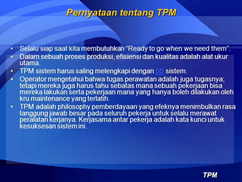 Pernyataan tentang TPM