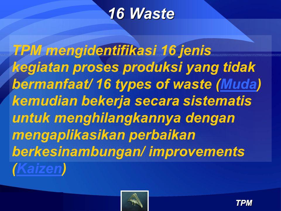 16 Waste