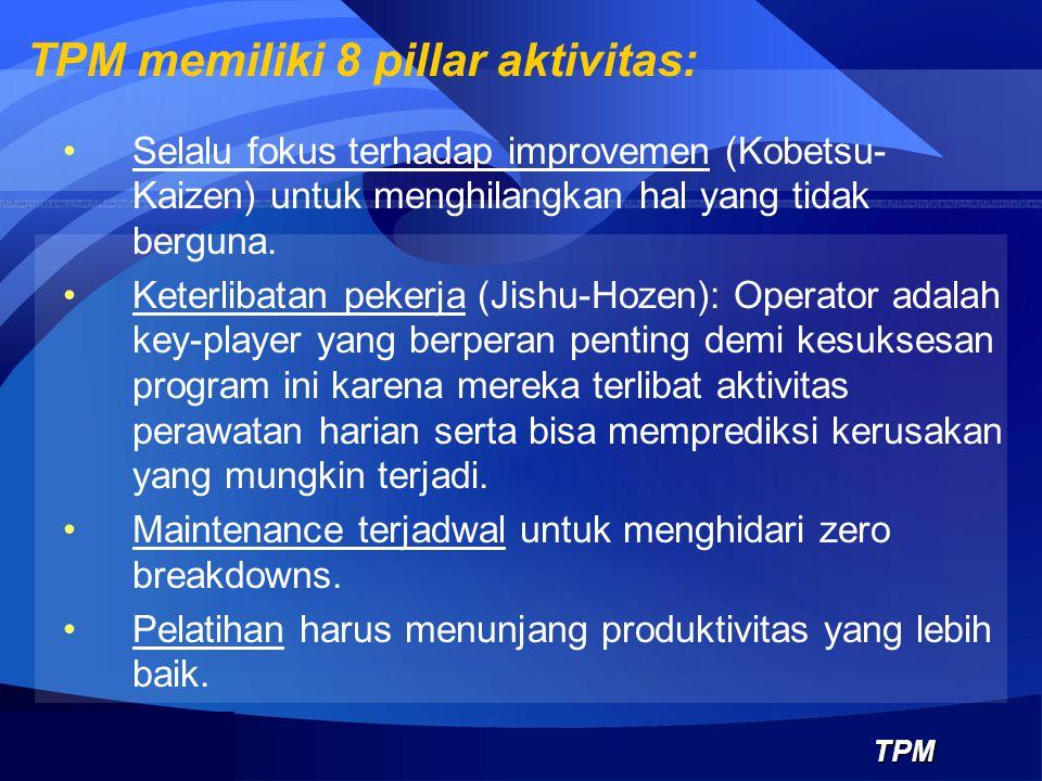 TPM memiliki 8 pillar aktivitas:
