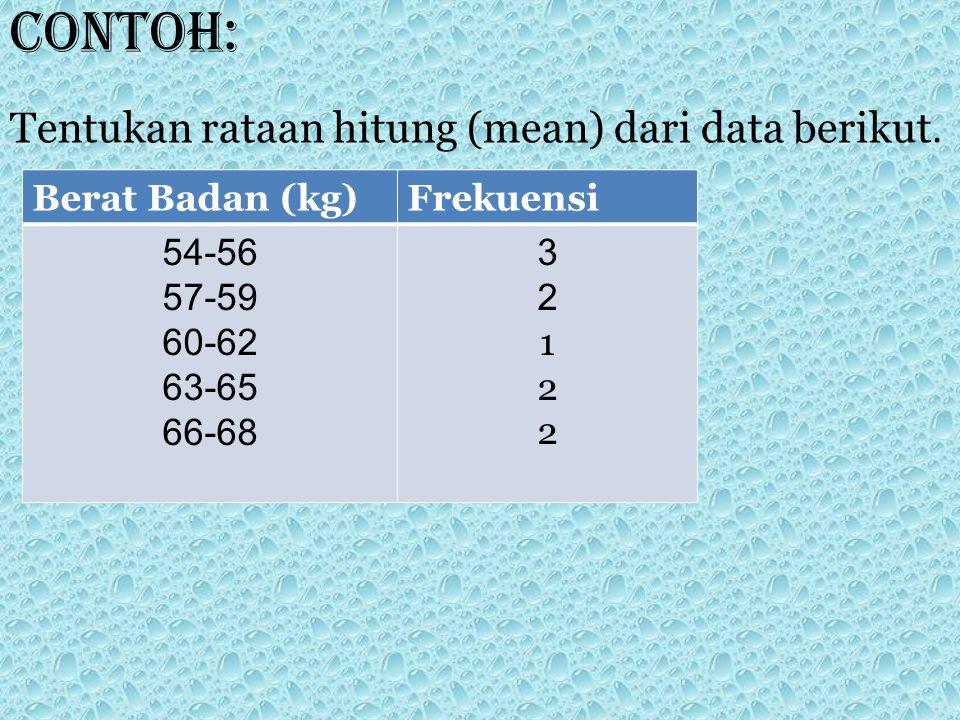Contoh: Tentukan rataan hitung (mean) dari data berikut.