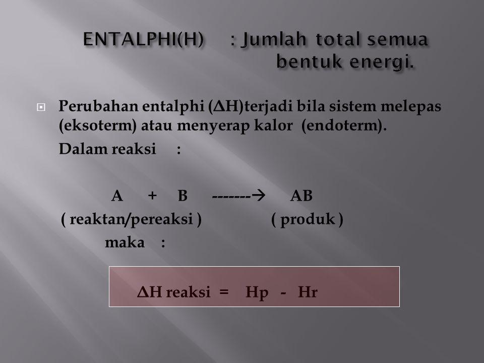 ENTALPHI(H) : Jumlah total semua bentuk energi.