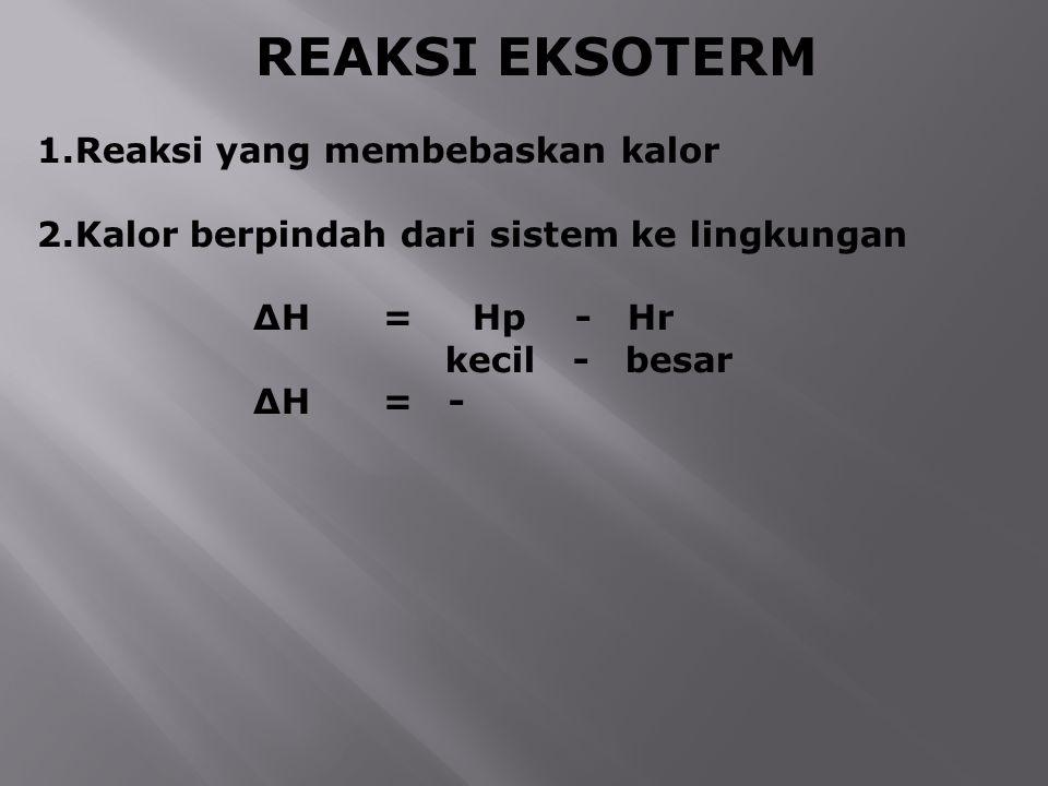 REAKSI EKSOTERM 1.Reaksi yang membebaskan kalor