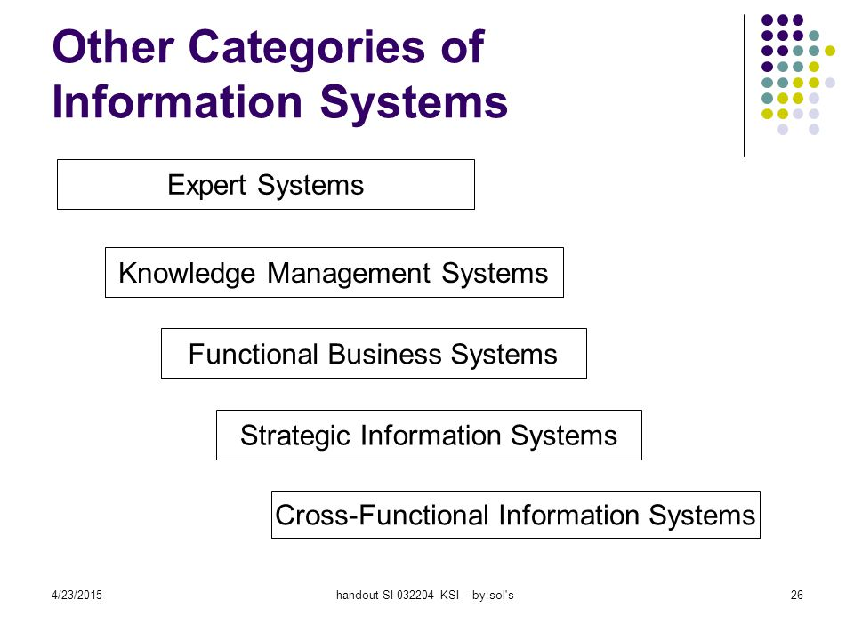 Other Categories of Information Systems
