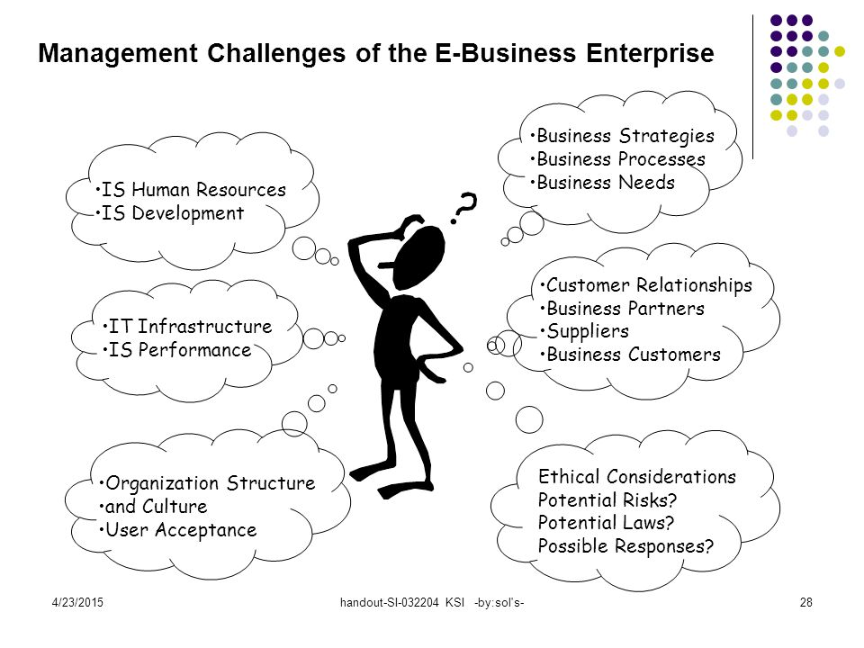 Management Challenges of the E-Business Enterprise