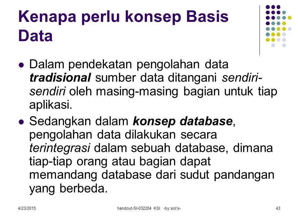 Kenapa perlu konsep Basis Data
