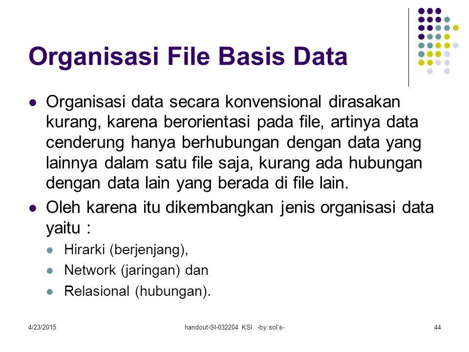 Organisasi File Basis Data