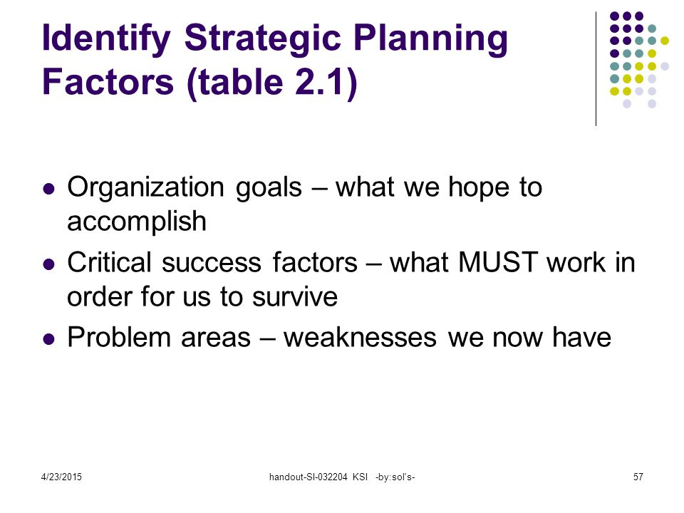 Identify Strategic Planning Factors (table 2.1)