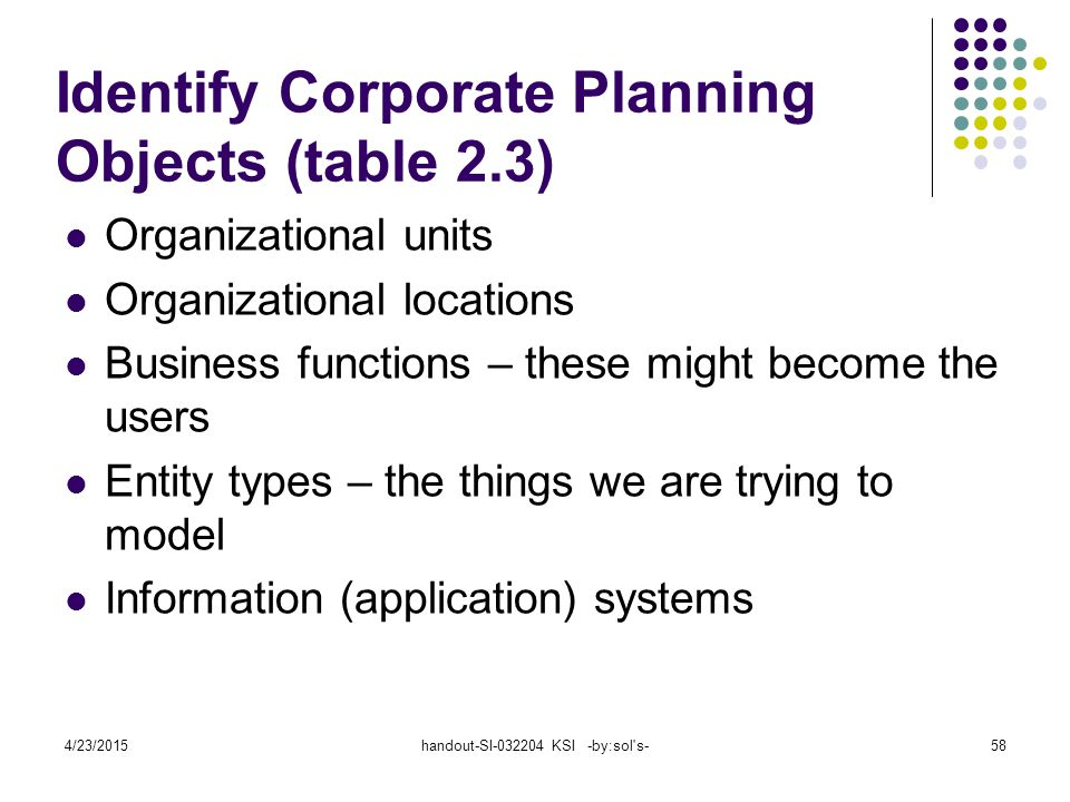 Identify Corporate Planning Objects (table 2.3)