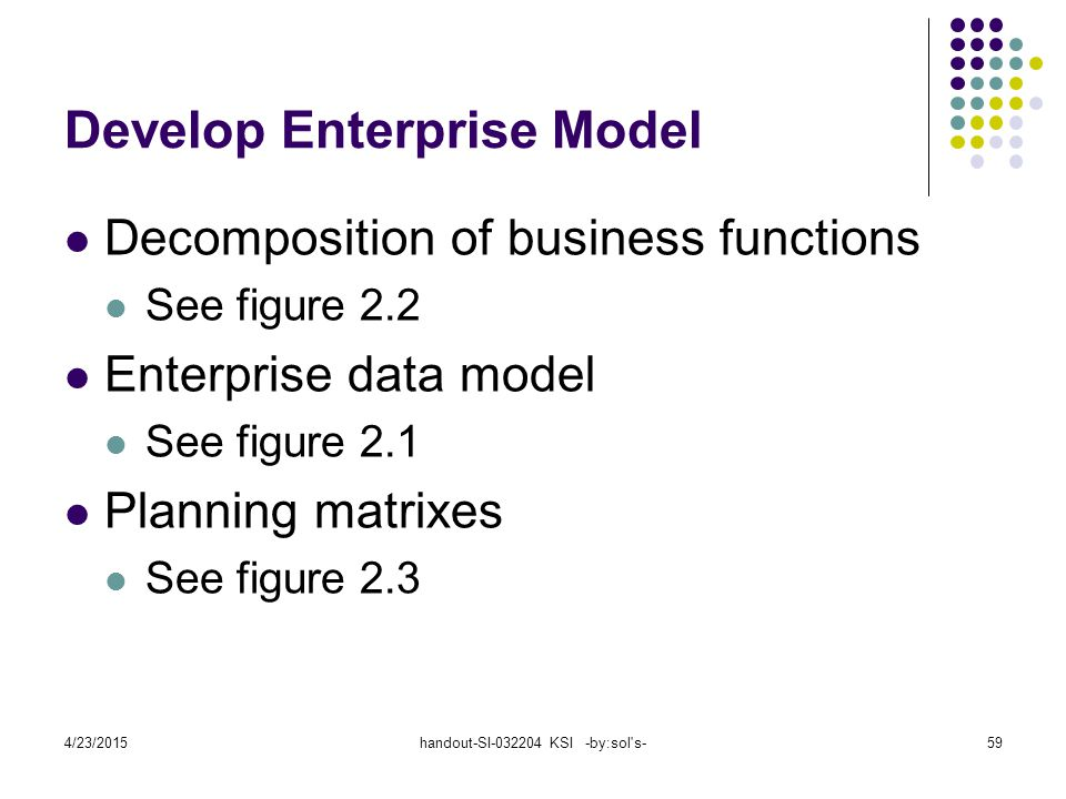 Develop Enterprise Model