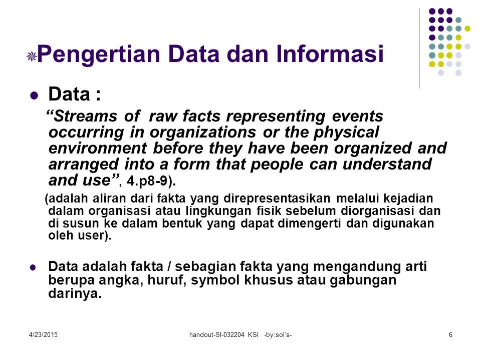 Pengertian Data dan Informasi
