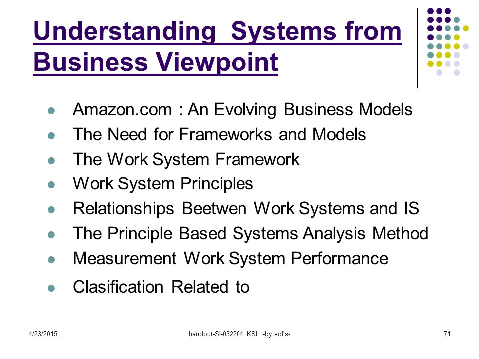 Understanding Systems from Business Viewpoint
