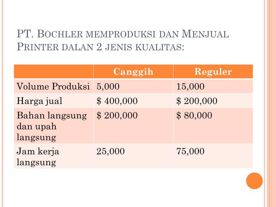PT. Bochler memproduksi dan Menjual Printer dalan 2 jenis kualitas:
