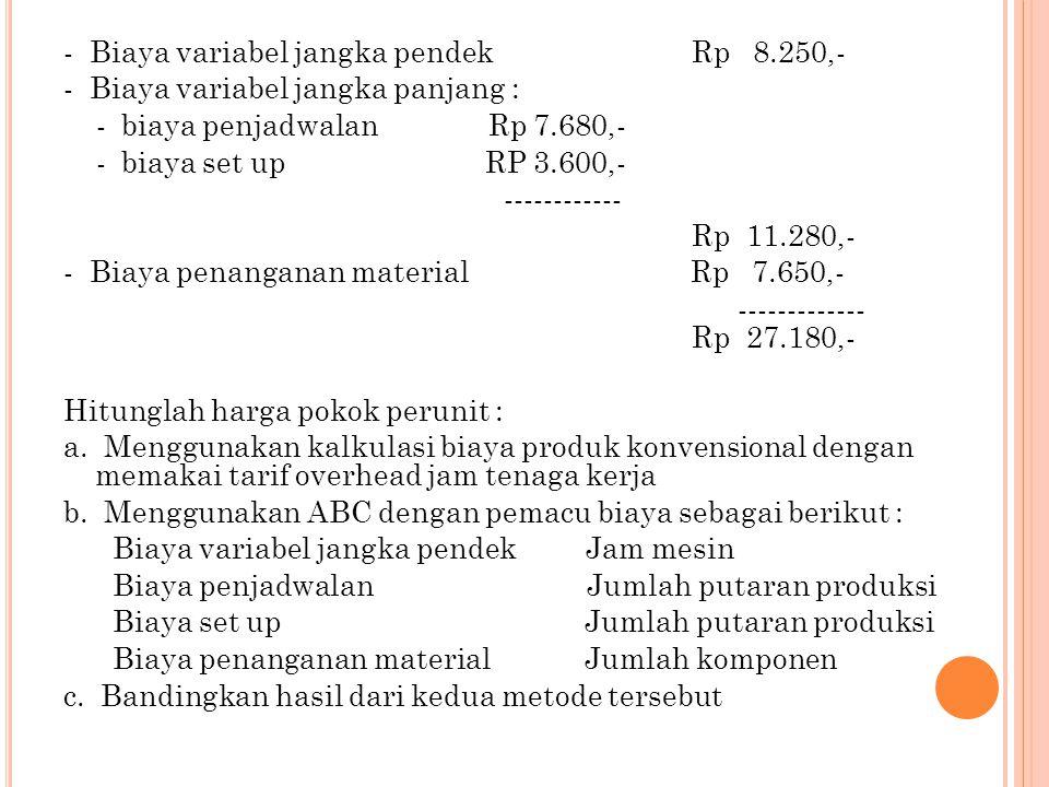 - Biaya variabel jangka pendek Rp 8