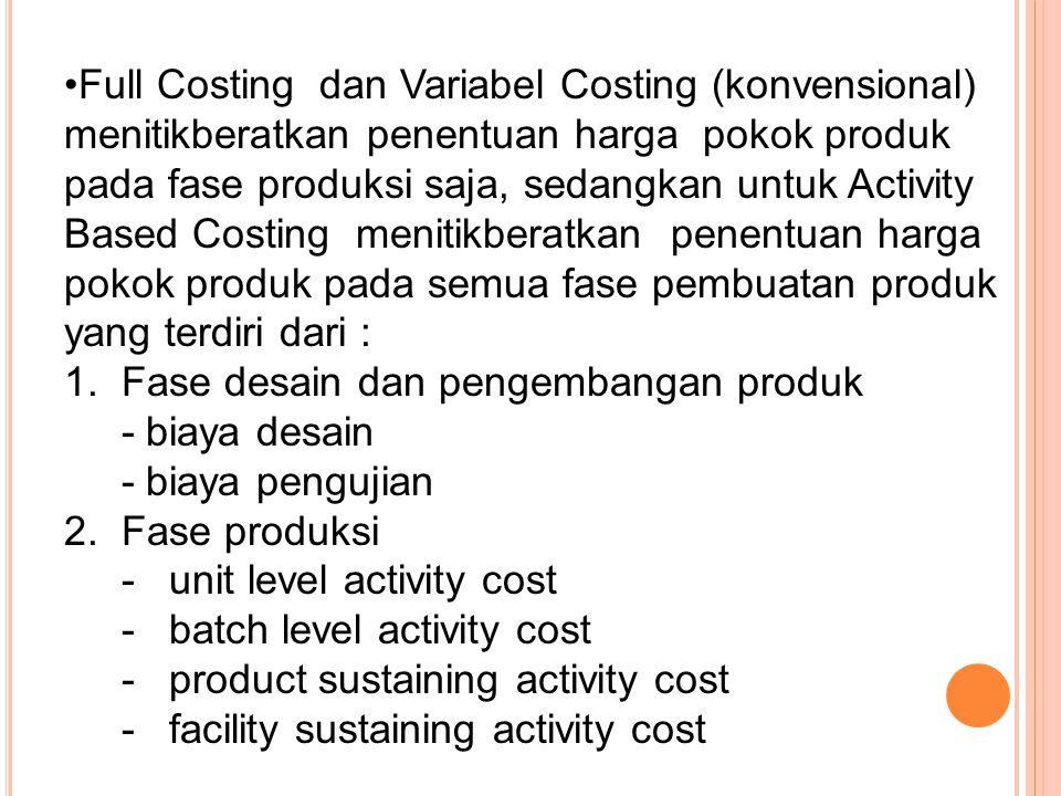Full Costing dan Variabel Costing (konvensional) menitikberatkan penentuan harga pokok produk pada fase produksi saja, sedangkan untuk Activity Based Costing menitikberatkan penentuan harga pokok produk pada semua fase pembuatan produk yang terdiri dari :