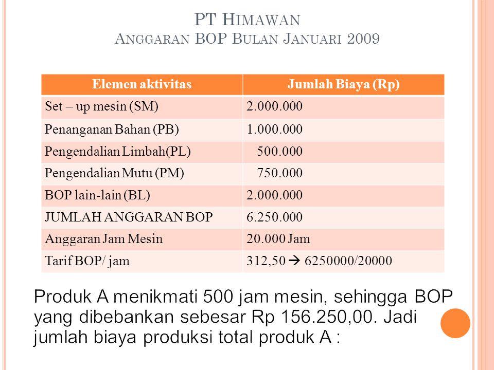 PT Himawan Anggaran BOP Bulan Januari 2009