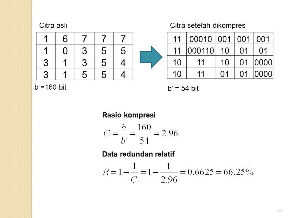 Citra asli Citra setelah dikompres. 1. 6. 7. 3. 5. 4. 11. 00010. 001. 000110. 10. 01. 0000.