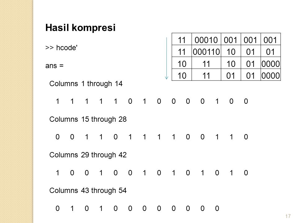 Hasil kompresi 11 00010 001 000110 10 01 0000 >> hcode ans =