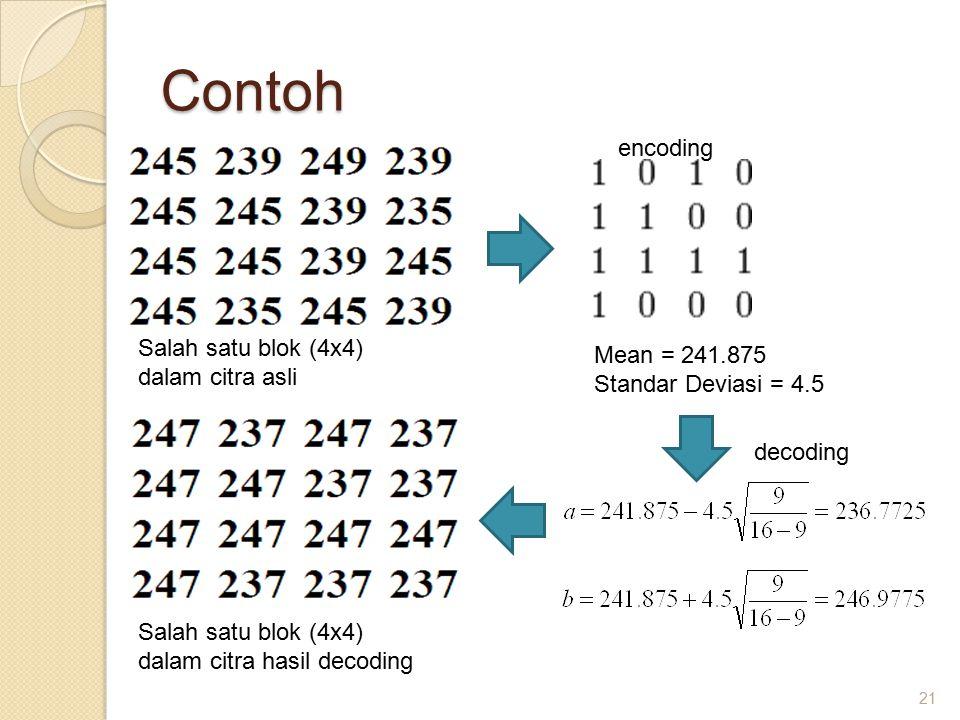 Contoh encoding Salah satu blok (4x4) dalam citra asli Mean = 241.875